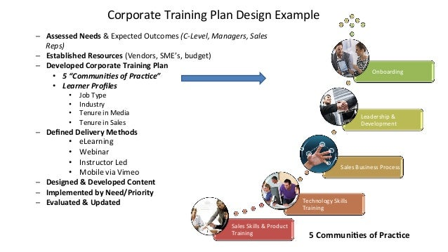 Business plan workshops in nyc