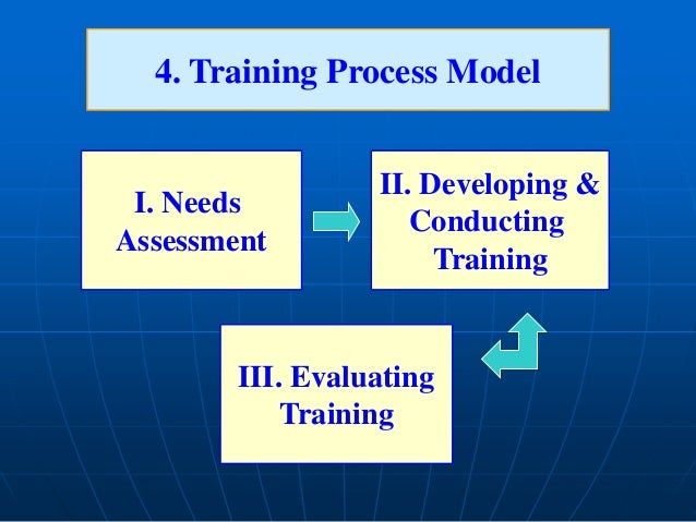 training ppt