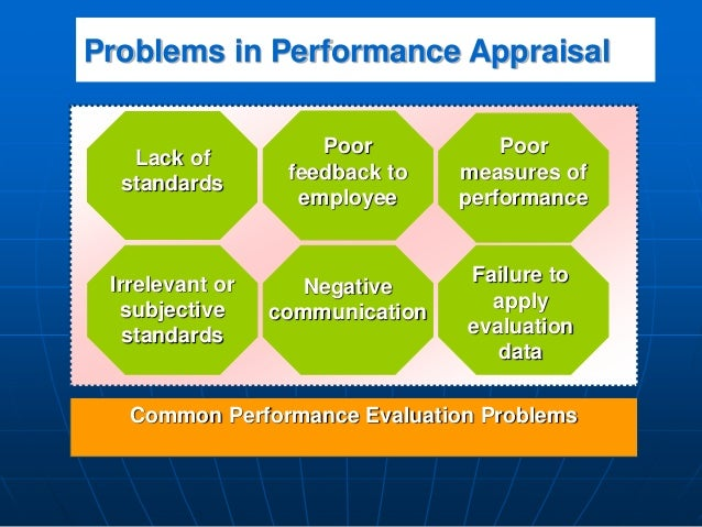 Problems in Performance Appraisal Lack of standards Irrelevant or subjective standards Poor measures of performance Poor f...