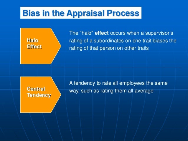 """Bias in the Appraisal Process Halo Effect The """"halo"""" effect occurs when a supervisor's rating of a subordinates on one tra..."""