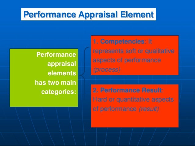 Performance appraisal elements has two main categories: 2. Performance Result: Hard or quantitative aspects of performance...