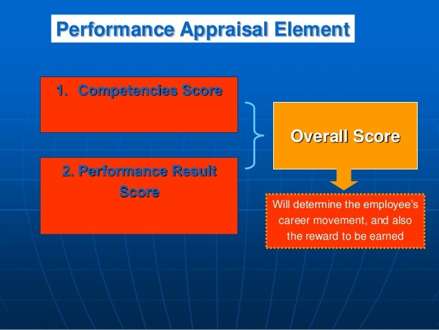 1. Competencies Score 2. Performance Result Score Overall Score Will determine the employee's career movement, and also th...