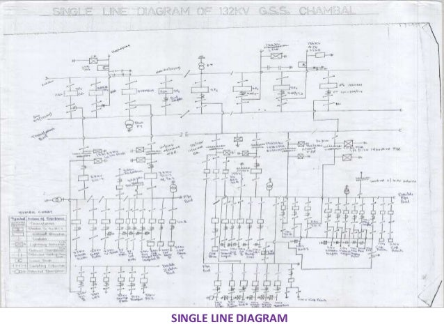 Electric together with 7x77m8 besides 219 Electrical One Line Diagram Symbols in addition 132 Kv Gss Chambal Jaipur 54865547 moreover Question About Analog And Digital Ground Planes. on capacitor symbol
