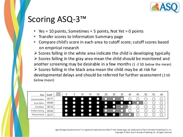An Introduction To Asq 3