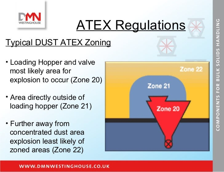 Dmn training presentation atex regulations ccuart Images