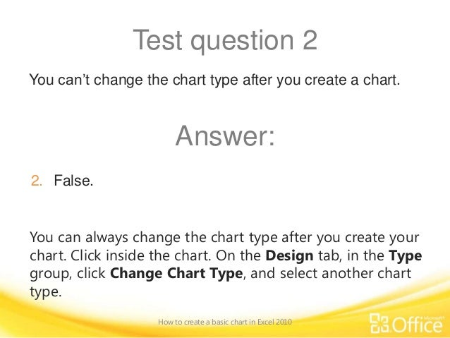 how to create a chart on excel 2010