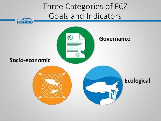 Three Categories of FCZ Goals and Indicators Ecological Socio-economic Governance