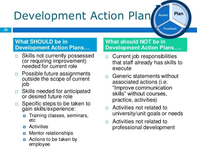 Leadership Development Action Plan template