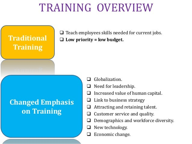 training process flow chart sop s rh slideshare net process flow diagram training process flow chart for training employees