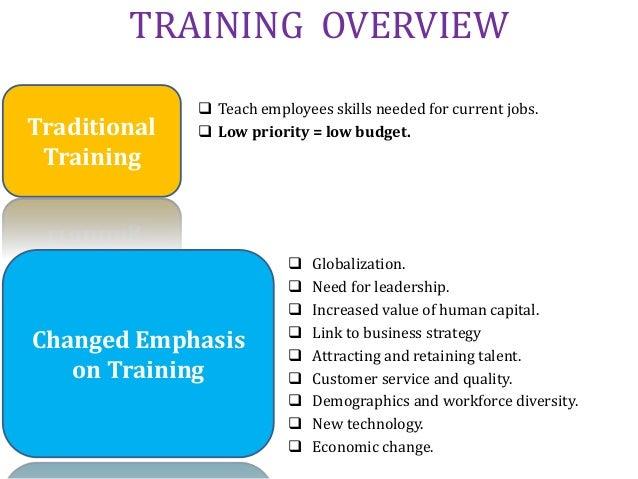 training, process flow chart sop\u0027s TOGAF Process Flow Diagram introduction; 3 traditional training