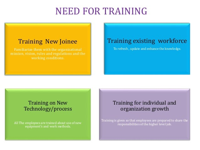 NEED FOR TRAINING Training New Joinee Familiarize them with the organizational mission, vision, rules and regulations and ...