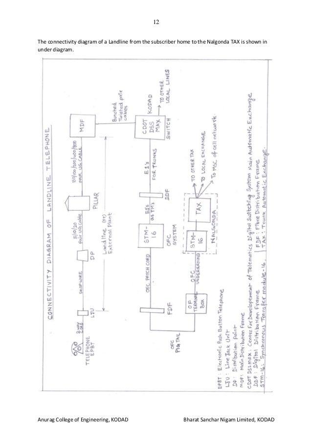 landline wiring diagram facbooik com Ooma Wiring Diagram landline wiring diagram facbooik ooma wiring diagram