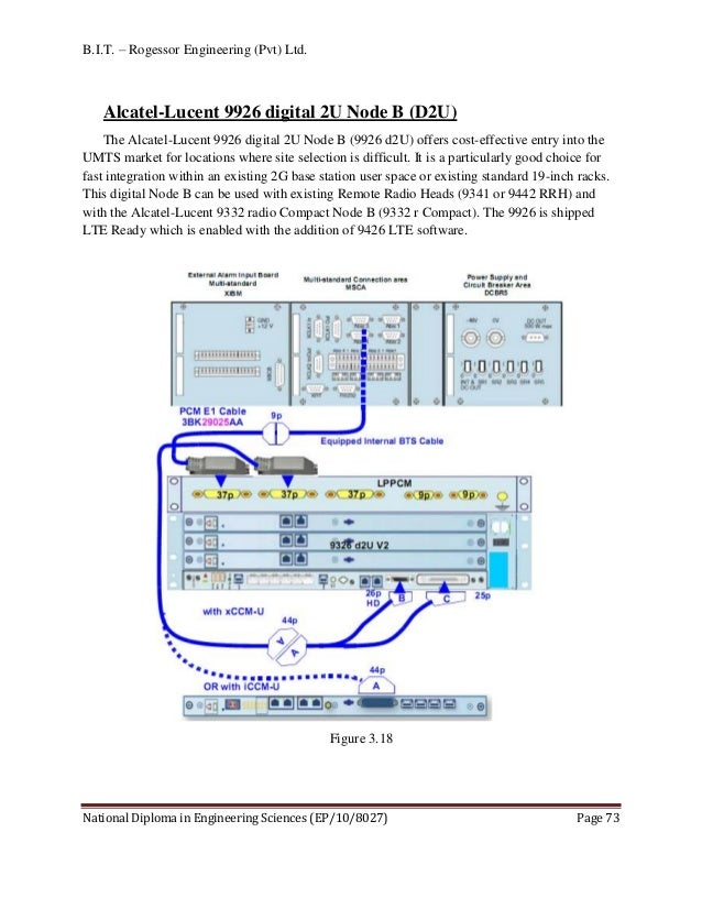 Training Report Of Alcatel Lucent For 3g