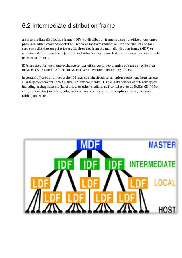 Training report on telecom exchange2