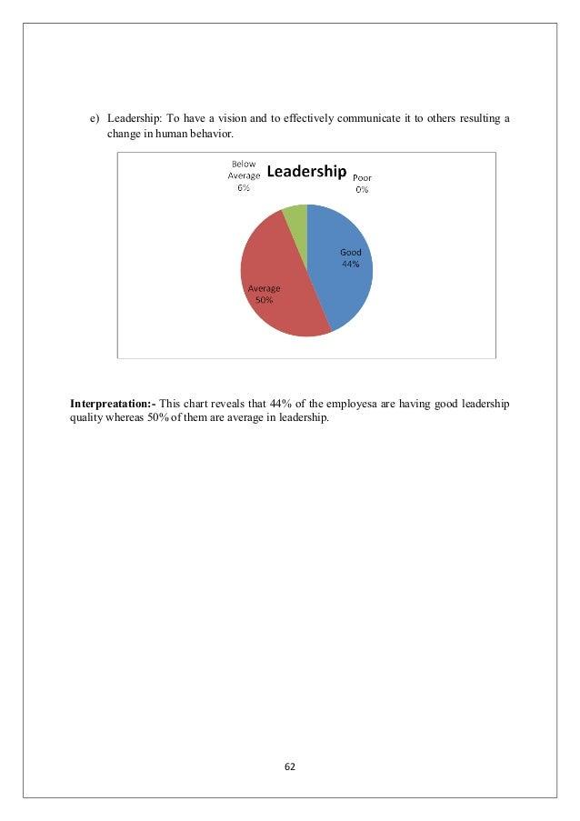 Training report on Training & Development at VSIPL