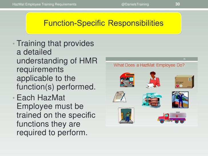 Training Requirements For Hazmat Employees