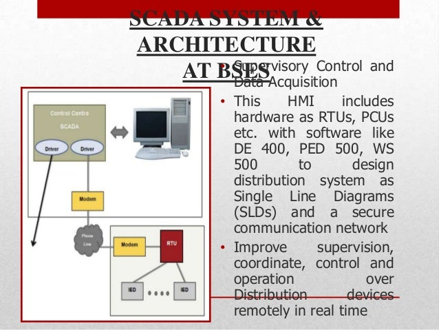 master thesis scada Master's thesis 4 this thesis examines and describes scada systems, their components  supervisory control and data acquisition.