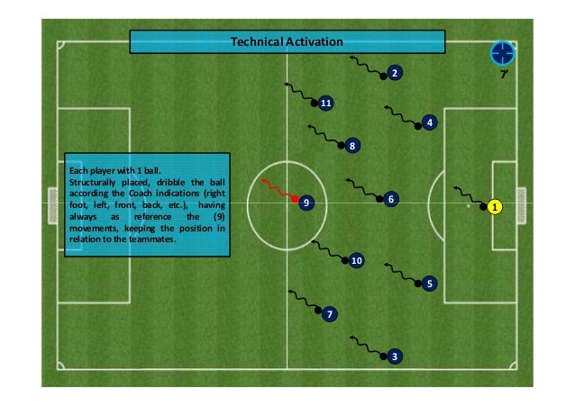 Technical Activation                                                                      2           7'                  ...