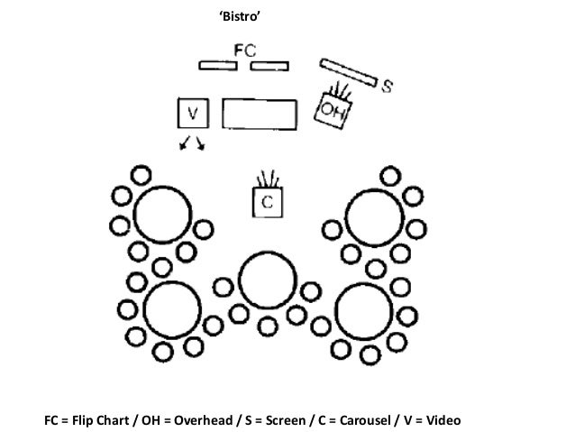 S Video Diagram