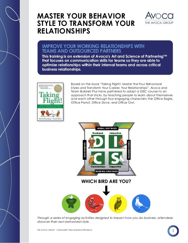"1THE AVOCA GROUP - CUSTOMIZED TEAM BUILDING PROGRAM Based on the book ""Taking Flight!: Master the Four Behavioral Styles a..."