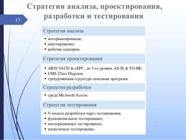 Диплом Анализ проектирование разработка и тестирование приложения  Стратегии анализа проектирования разработки