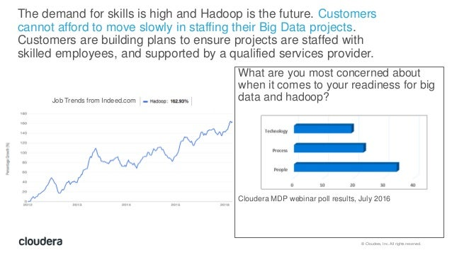 Cloudera training: secure your Cloudera cluster Slide 2