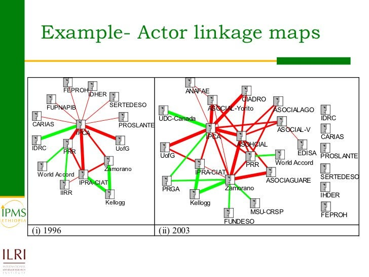 Example- Actor linkage maps