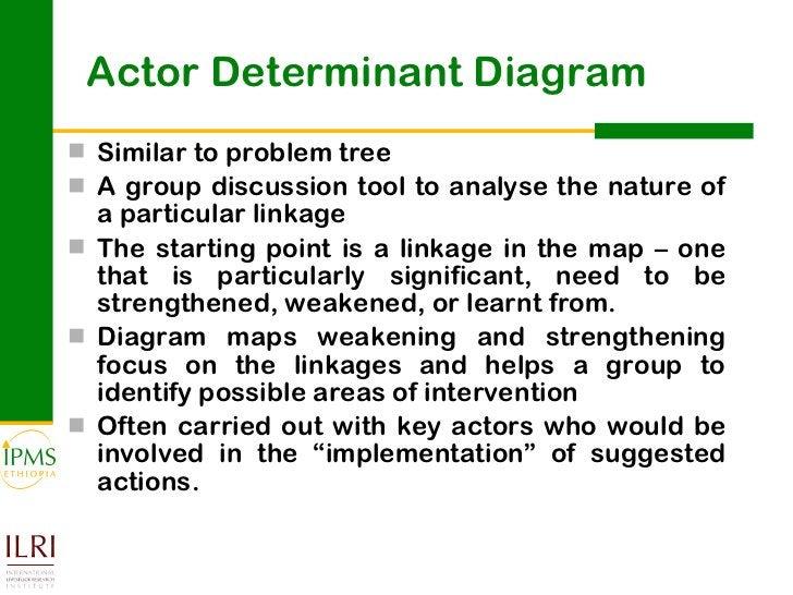 Actor Determinant Diagram  <ul><li>Similar to problem tree  </li></ul><ul><li>A group discussion tool to analyse the natur...