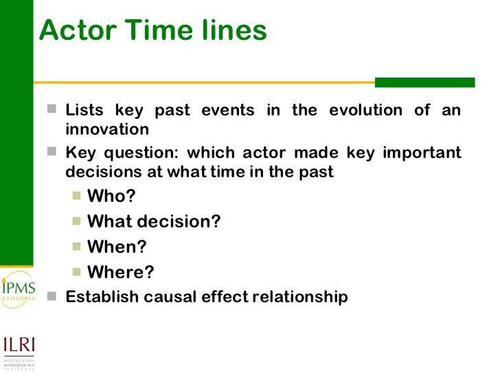Actor Time lines <ul><li>Lists key past events in the evolution of an innovation  </li></ul><ul><li>Key question: which ac...