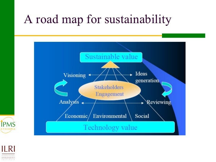 A road map for sustainability