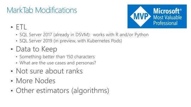 Training of Python scikit-learn models on Azure