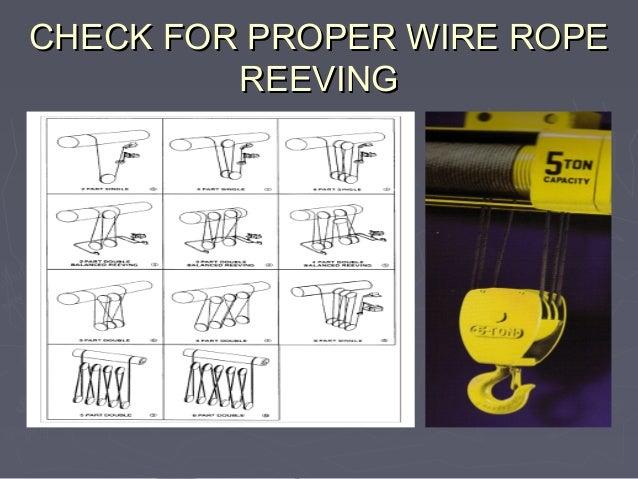 rope reevingreeving