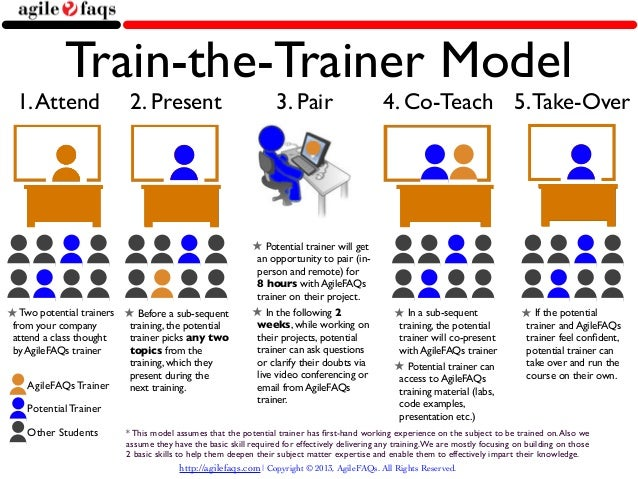 Train the trainer model for scaling training in your for End user training plan template