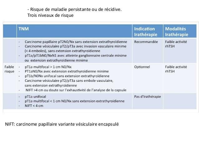 Traitement initial par iode radioactif des cancers de la thyroïde op…