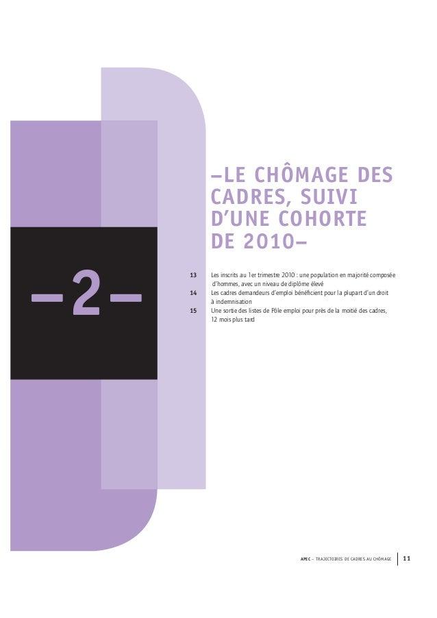 3da7242bdff Etude Apec   Pôle emploi - Trajectoires de cadres au chômage