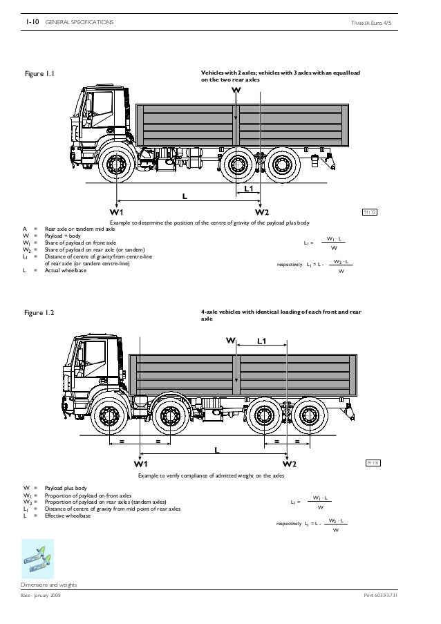 Trakker euro 4-5_bbi_part_1