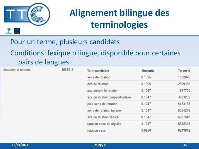Alignement bilingue des                        terminologiesPour un terme, plusieurs candidatsConditions: lexique bilingue...
