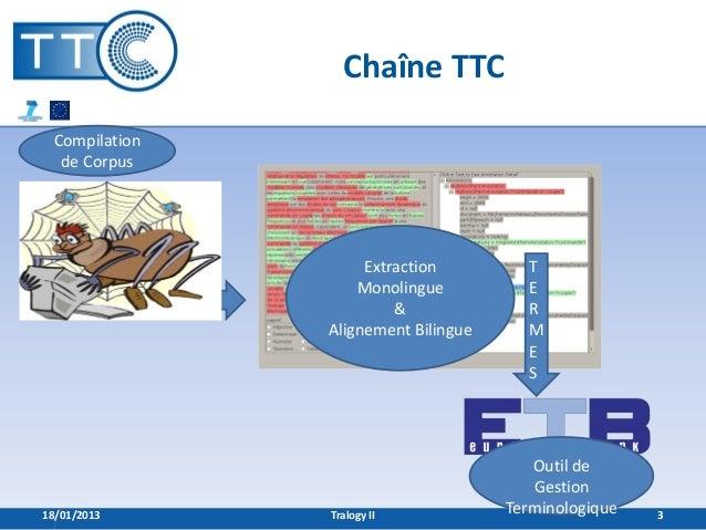 Chaîne TTC Compilation  de Corpus                              Extraction         T                             Monolingue...