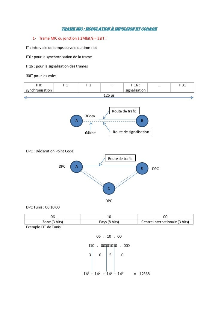 Trame MIC : Modulation à Impulsion et Codage    1- Trame MIC ou jonction à 2Mbit/s = 32IT :IT : intervalle de temps ou voi...