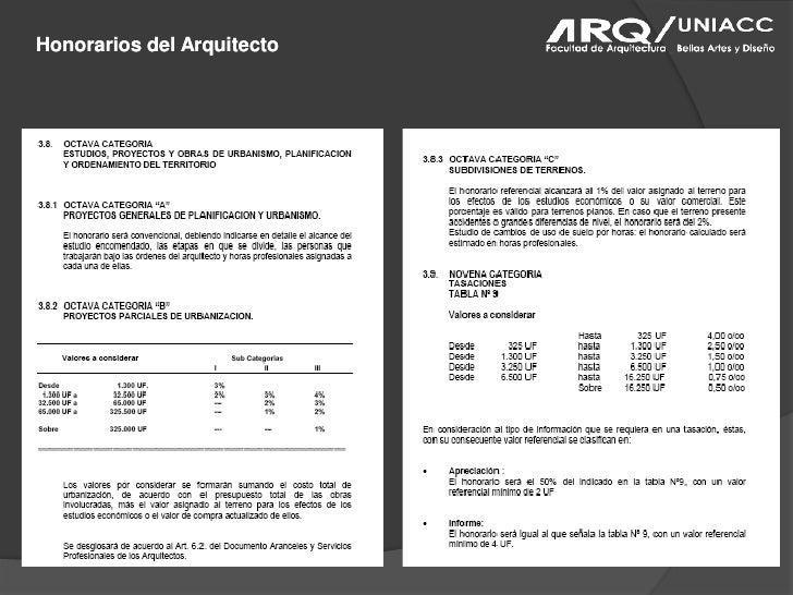 honorarios por proyecto arquitectos honorarios por