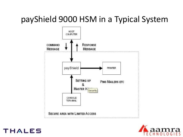 Command On Thales Payshield 9000 Hsm
