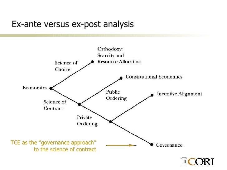 Transaction cost economics essay