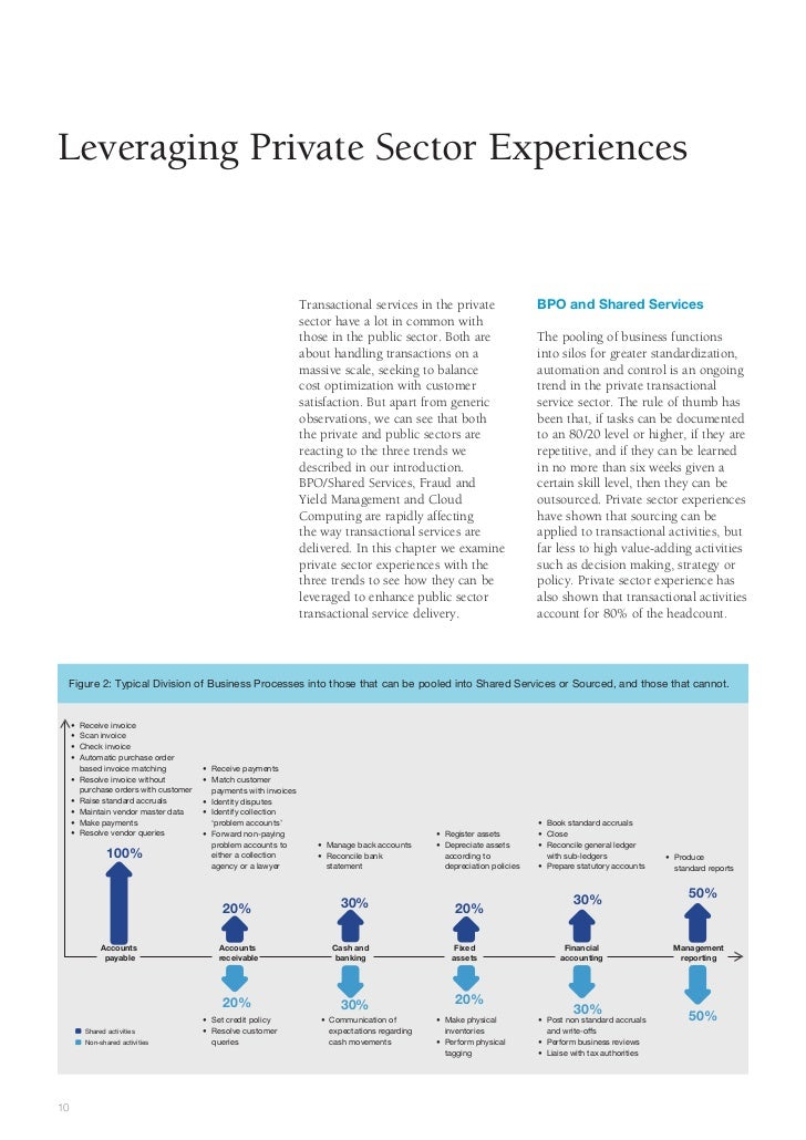 improving public sector efficiency Efficiency trends are equally important to understand the impact of changing cost   improved public sector productivity leads to a higher standard of living for.