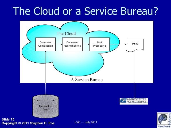 The Cloud or a Service Bureau?