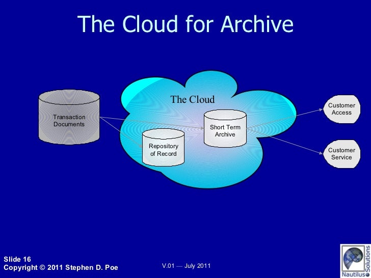 The Cloud for Archive