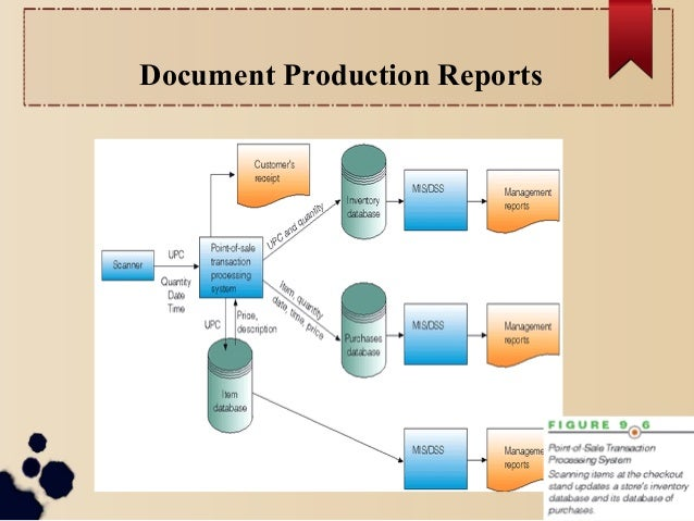 Transaction Processing System Future Programming - Document processing system