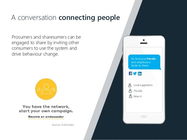 Transactive Networks In The New Zealand Retail Context