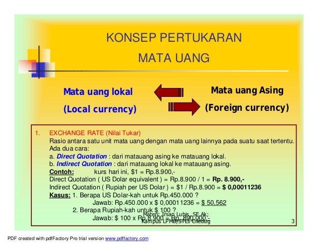 Saran pertukaran mata uang
