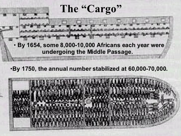 US Slave: The Story of the Atlantic Slave Trade: 1440-1870