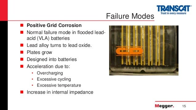 Battery Testing 101 By Megger And Transcat